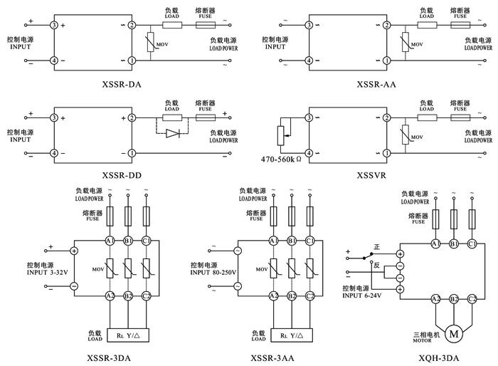 XSSR-DDW1  输入输出光电隔离或变压器隔离; 输入恒流控制及LED显示,控制信号与TTL和CMOS逻辑兼容; 双向可控硅或单向可控反并联输出,零电流开启零电流关断; 功率固态更采用SCR芯片反并联输出,工作稳定可靠; 内置阻容吸收回路,小死区电压,小谐波干扰; 高于2.5KV的输入输出及底板间的安全绝缘电压; 体积小、输入功率小、无触点、无火花、无噪音、无机械磨损、耐振动、长寿命。 型号含义  主要应用领域 工业自动化装置 计算机外围接口 照明、舞台灯光控制 电炉、加热